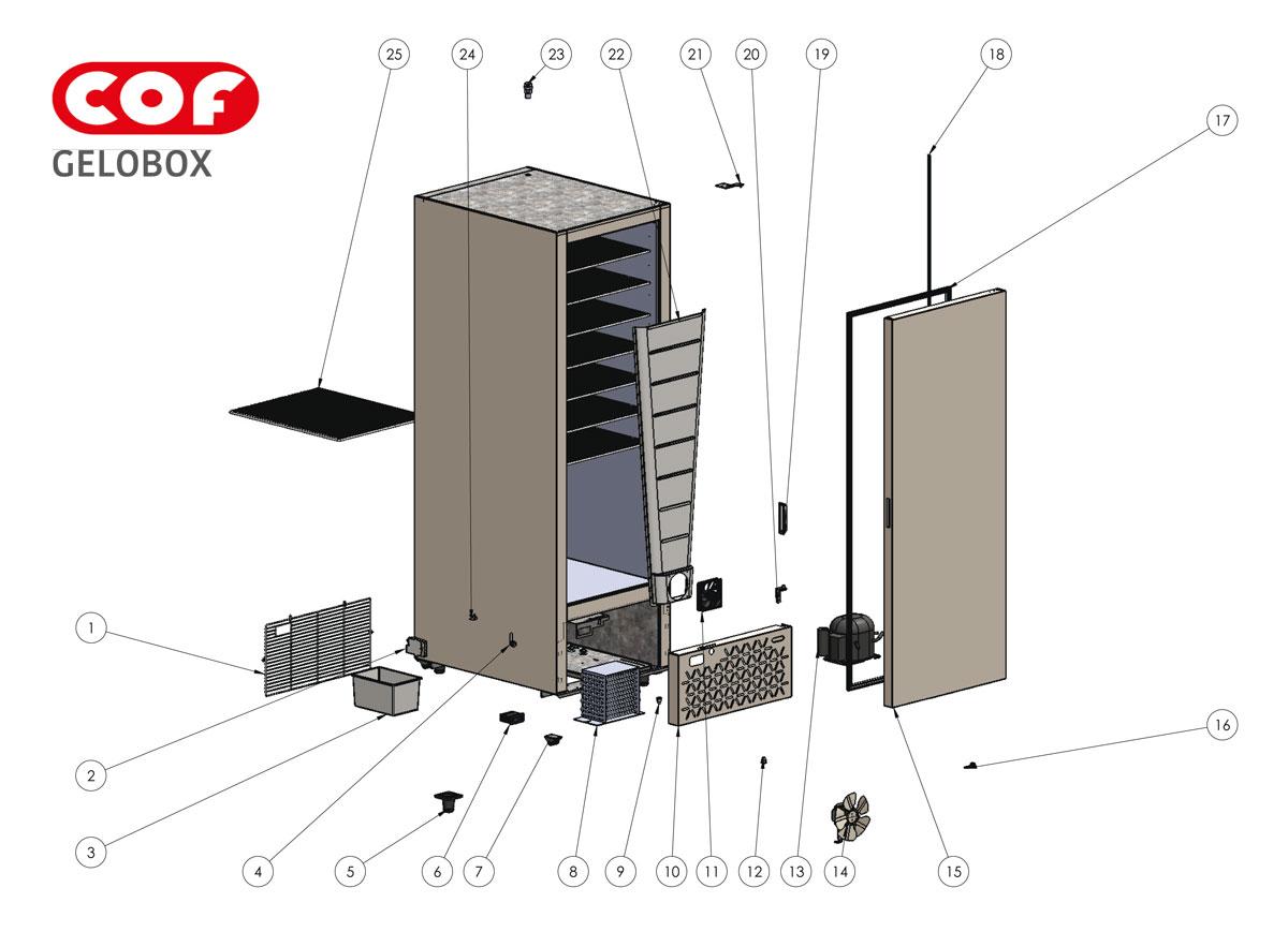 COF-GELOBOX